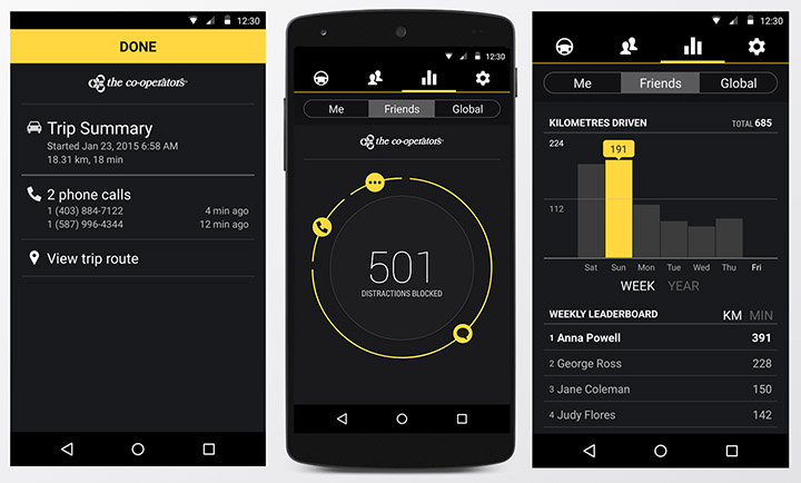 One Tap summerizes each drive session, left, compares your distraction performance , centre and distance driven with friends