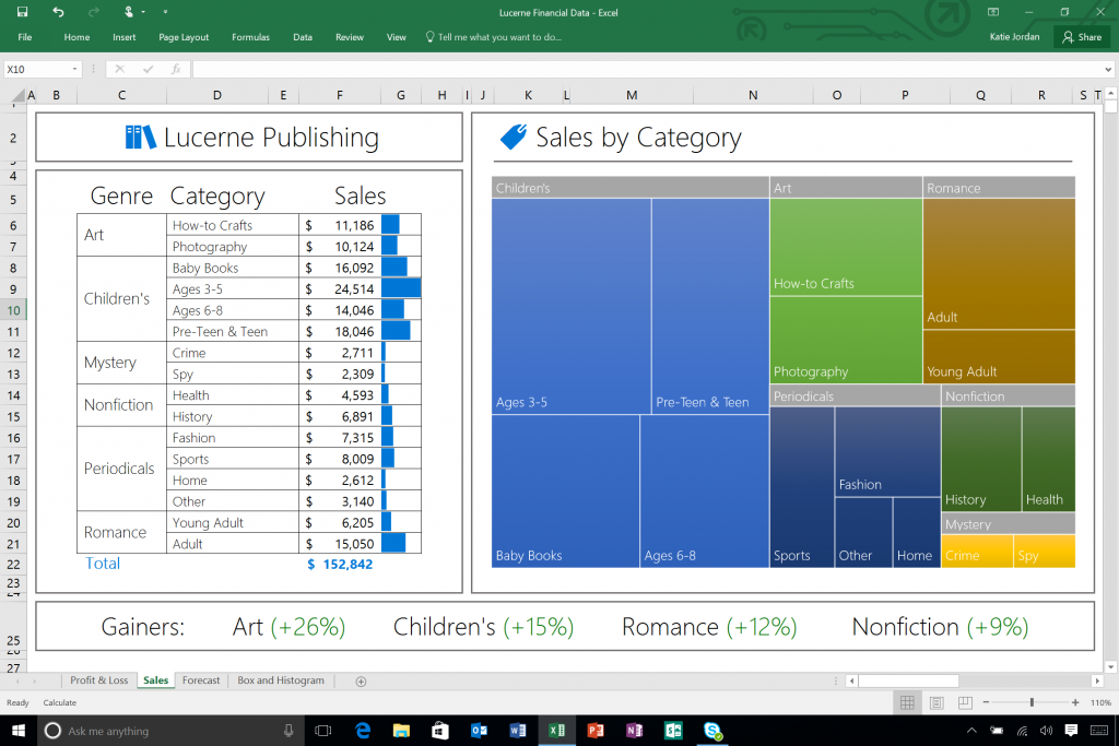 Excel 2016 - New Tree Map Chart