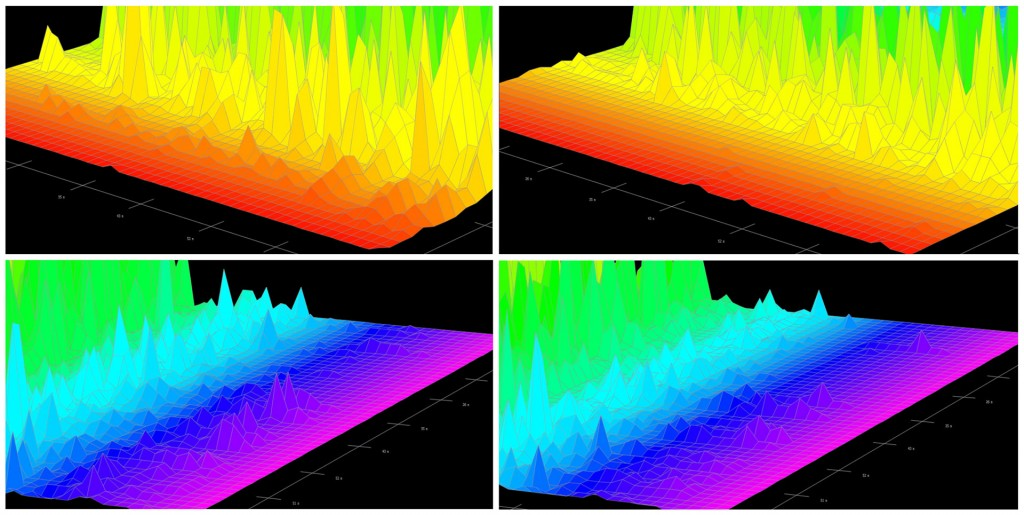 A graphical view of why the Sonos Play:5 sounds so good. Using an Olympus Linear PCM Recorder LS-10 I recorded 70 seconds of Oriental Blue by Al Di Meola in audio CD quality on the Wave:5 from two meters away. I then converted the short audio track to a 3D Analysis view with Steinberg's Wavelab Elements 8. The left column is the Play:5 audio recording, showing the bass frequency response, top and a view from the other side showing the higher notes or sounds. The verticals show the intensity or volume. The darker green range would be a typical singers range. The right column is typical of most speakers, showing less bass response (think of it as lower foothills – less bass - as you approach a mountain, the main song).
