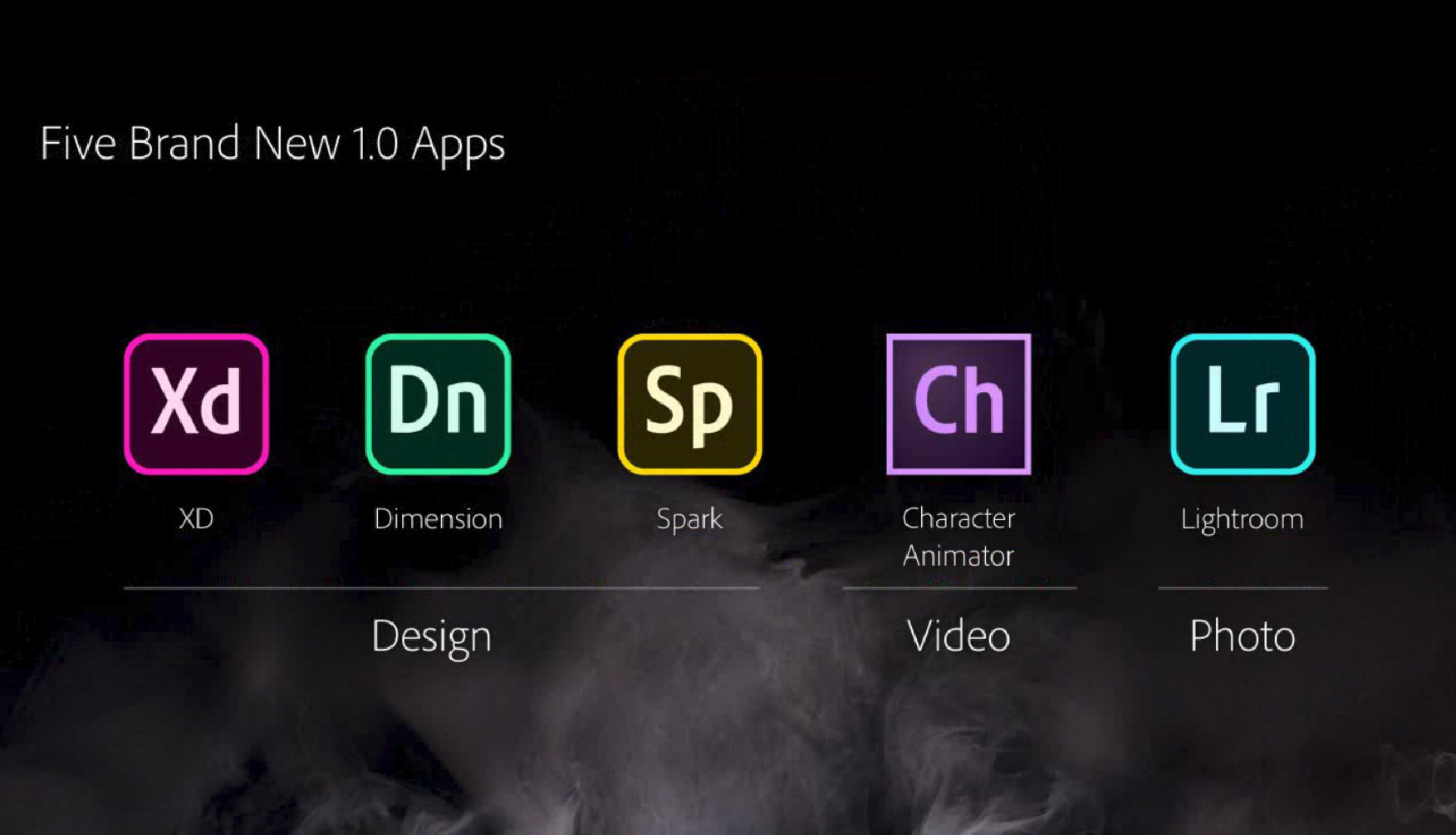 Adobe Creative Cloud Strives For New Heights Tech Untangled